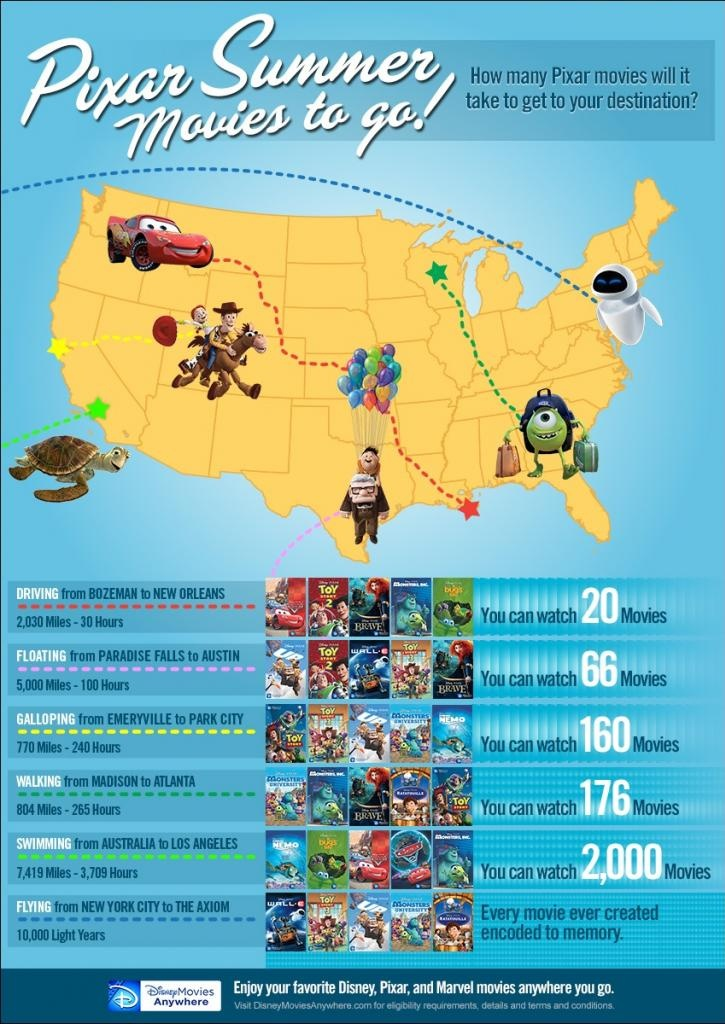 Hit the Road with Disney Summer Movies  for Kids